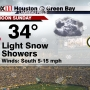 We have several chances for snow, including during the Packers game