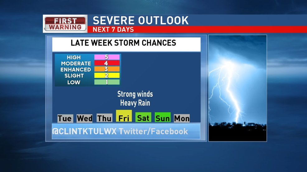 Storms return by the end of the week & weekend
