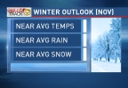 Winter Outlook Page.png