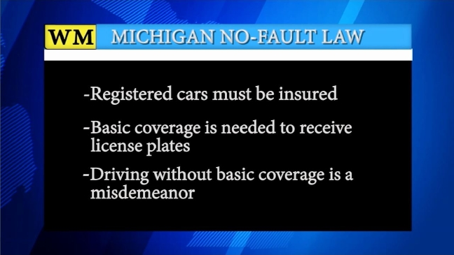 Legal Matters: Michigan No-fault Law