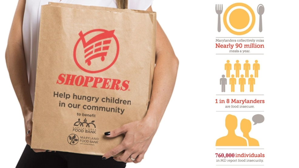 Fight Hunger with Shoppers